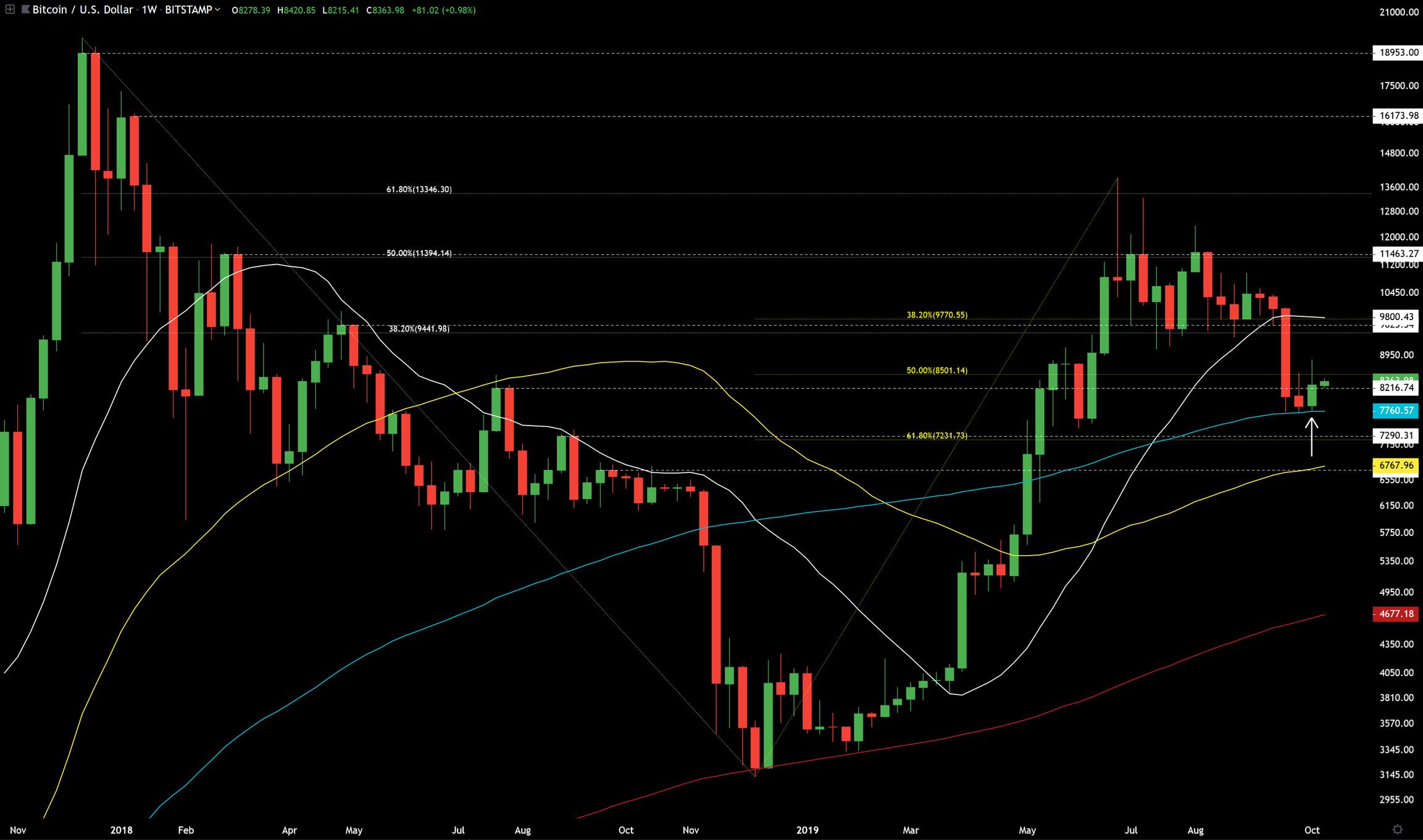 bitcoin-chart1