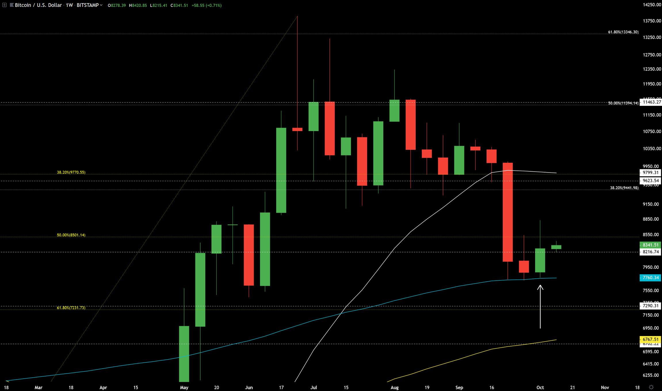 bitcoin-chart2