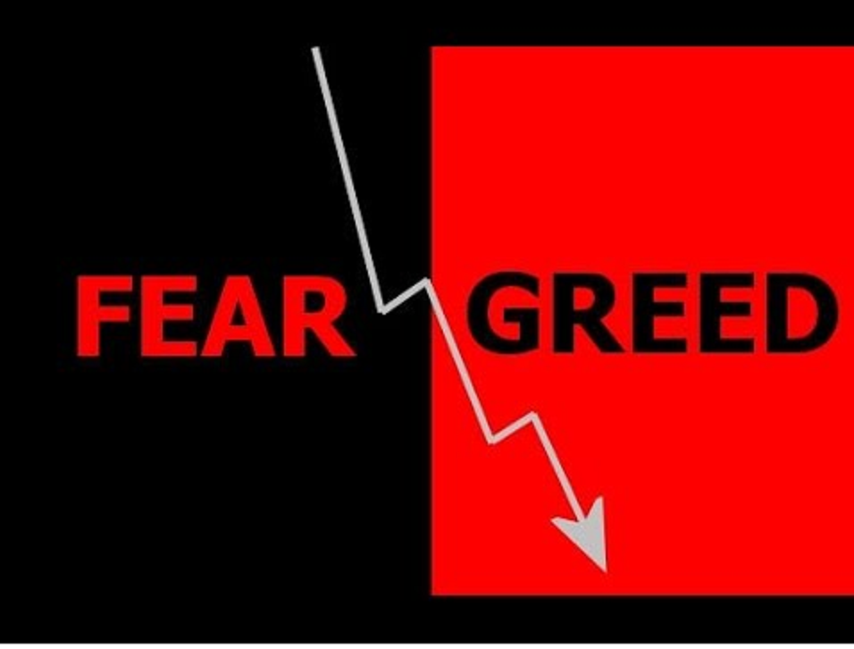 Fear/greed