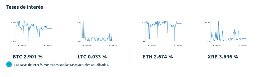 Cuenta remunerada criptomonedas y bitcoin - Mejores tipos de interés Coinmotion