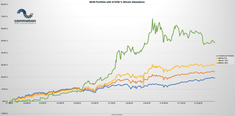 0 0019 btc la usd prix bitcoin