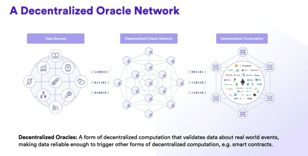decentralized oracles