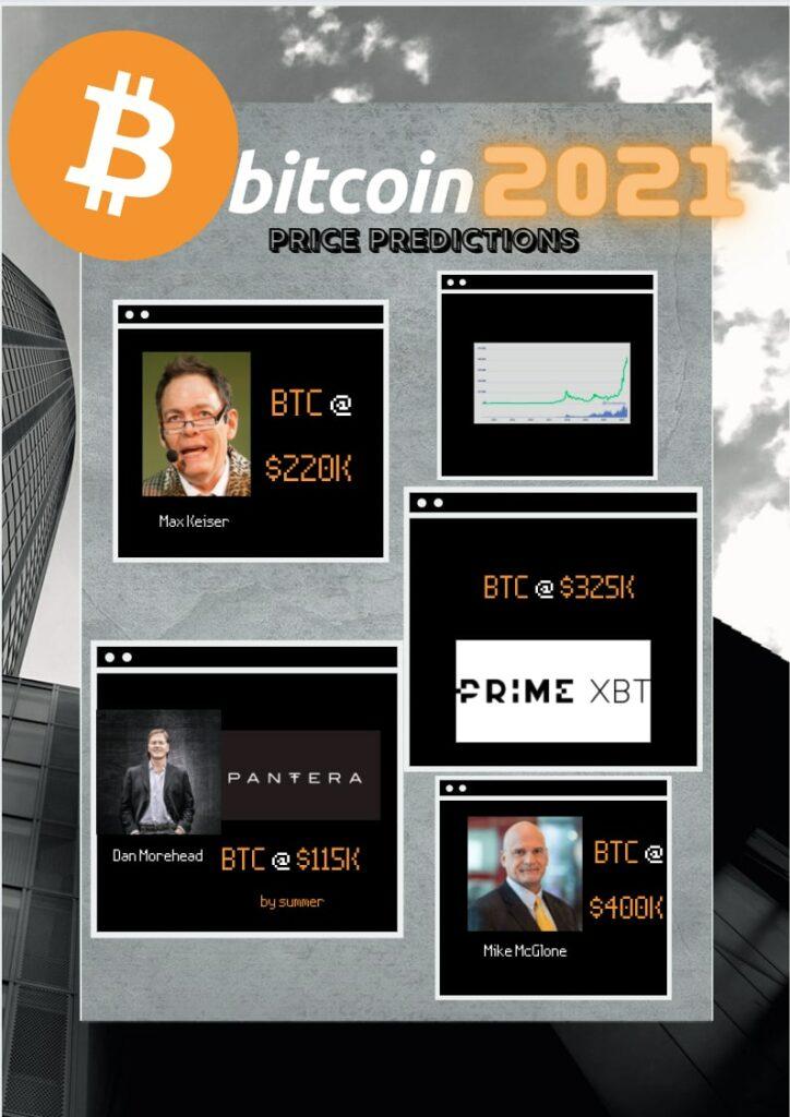bitcoin price prediction - bitcoin prijs verwachting