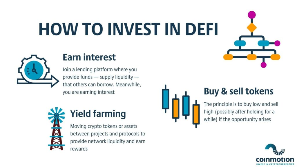 three ways how to invest in defi