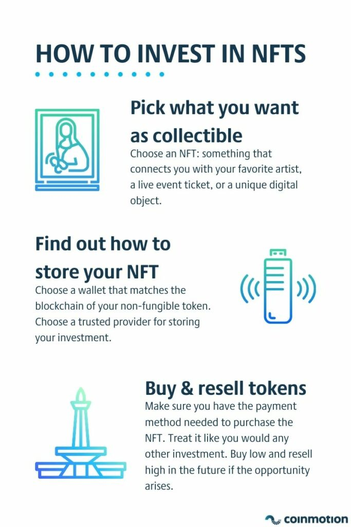 how to invest in nft three steps infographic