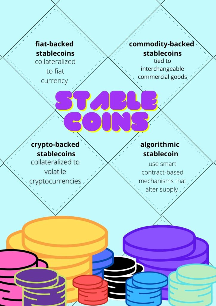 stablecoins explained