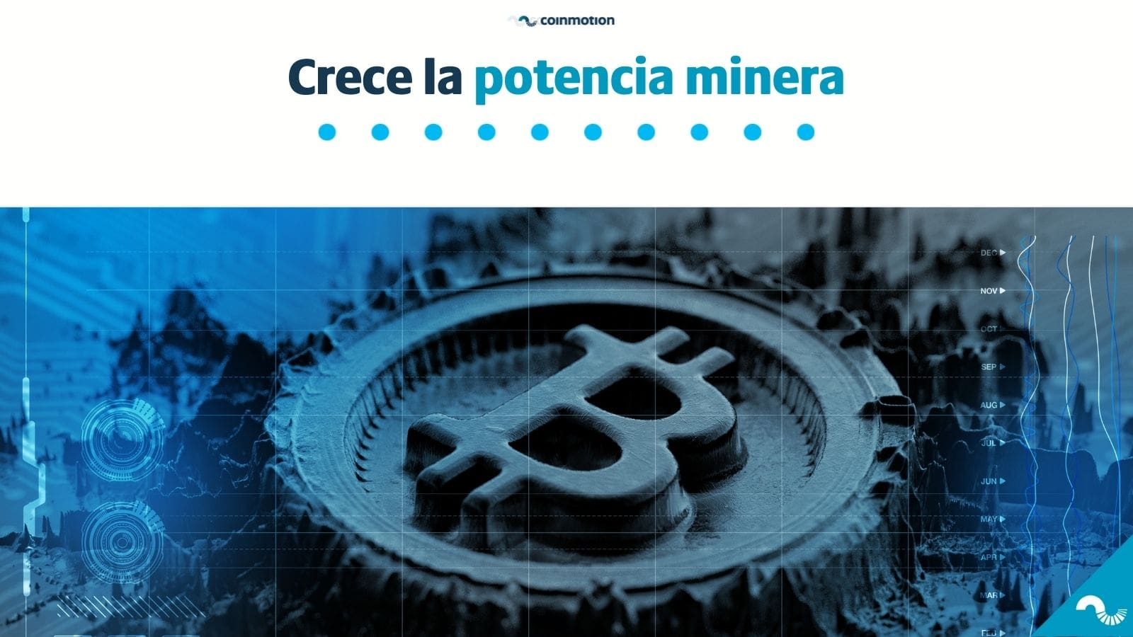 Minería bitcoin aumenta potencia hash rate superior a mayo de 2020