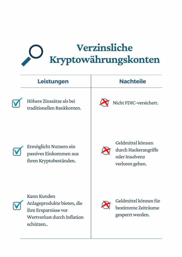 Pros&cons infographic of Interest Bearing Crypto Accounts
